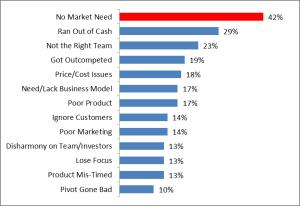 Blog 1 Chart