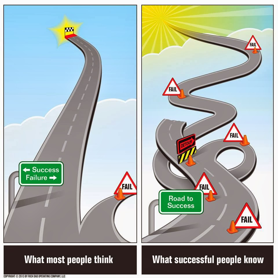 the road to success B-have - the road to success case study   5 months later - the first results (pc magazine, usa, aug 2005) however, no more than 5 months passed by, and some parts of the technology were in field trials, when a.
